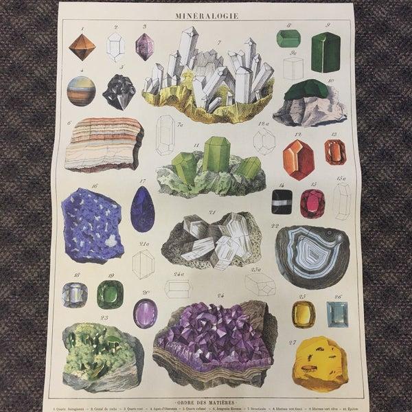 Mineralogie poster