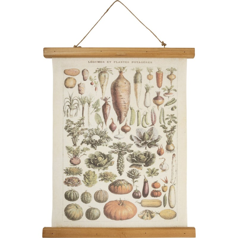 Vegetables Wall Decor