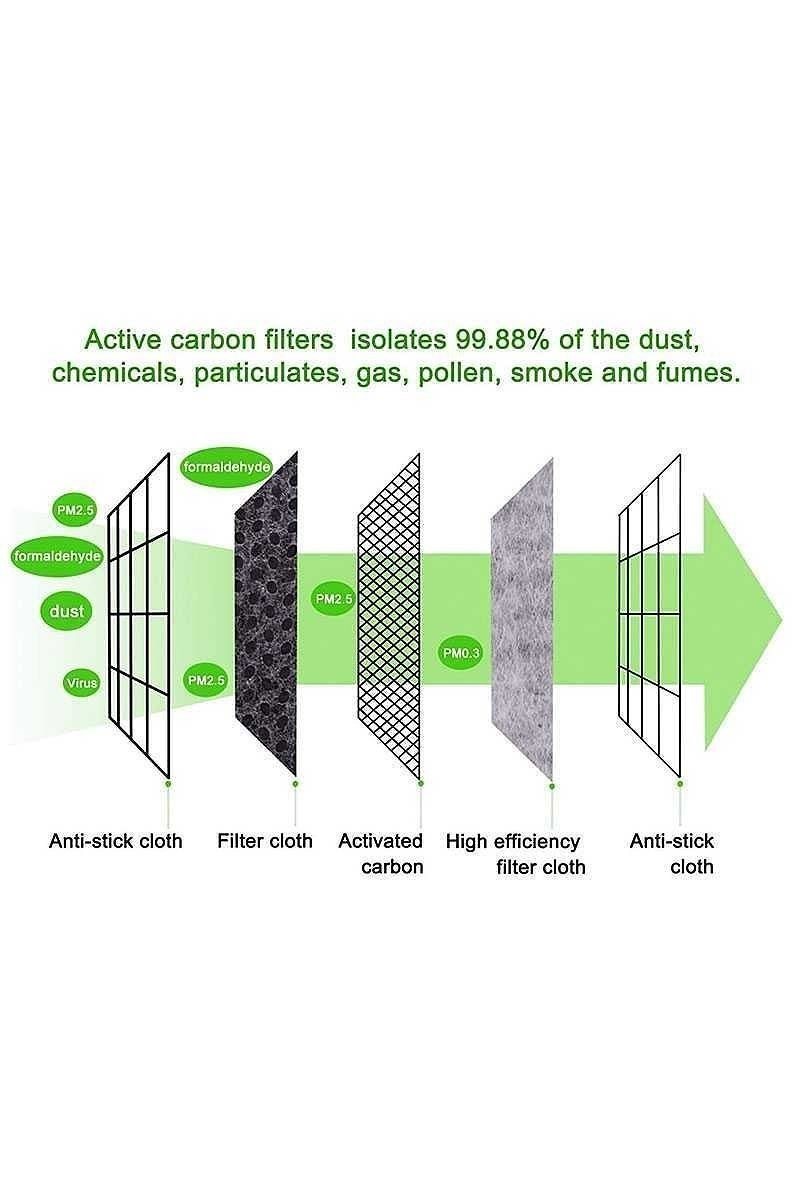 Filters - 5 pack