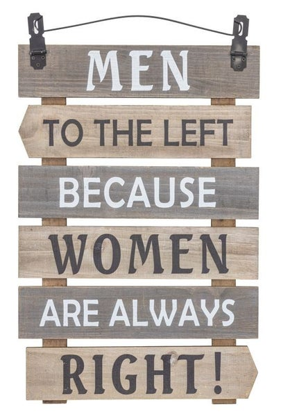 MEN LEFT WOMEN RIGHT SIGN